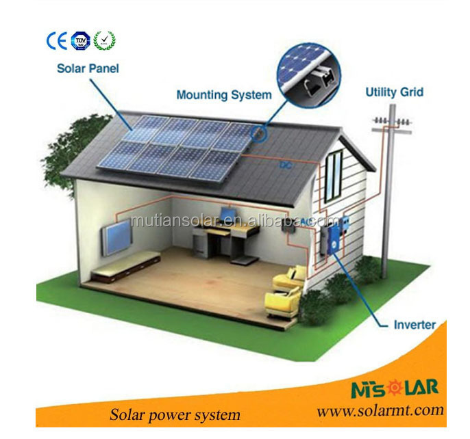 4kw Jamaica Solar Electricity Generating System For Home