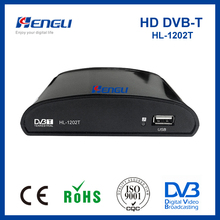 mini product rtl2832u r820t usb dvb-t support sdr gps gsm ads-b rtl-sdr dab fm usb digital tv tuner support