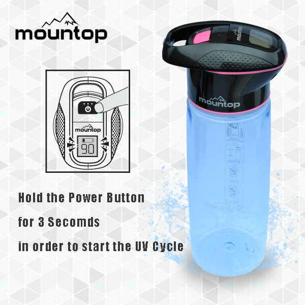 Sports Bottle With Storage Compartment: Bpa Free Drink Water Bottle With Storage Compartment 750ml