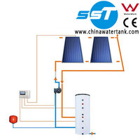 SST Solar Water System,Hot water solar system,solarizer solar water heater system for sale
