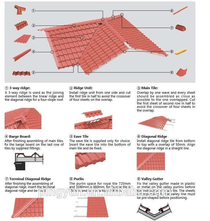 Plastique Maison Toit Couverture Mat 233 Riaux Asa Pvc
