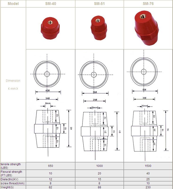 SM series bus bar insulator(busbar insulator,standoff insulator)SM-35