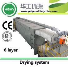 6layer paper drying machine fully automatic wholesale from China industry first factory HGHY easy to operate