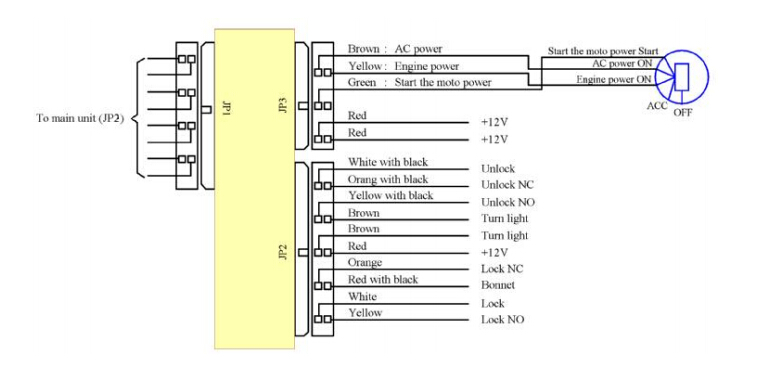 tracking gps installation wiring diagram get free image about wiring diagram