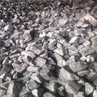 Low price Foundry coke from China