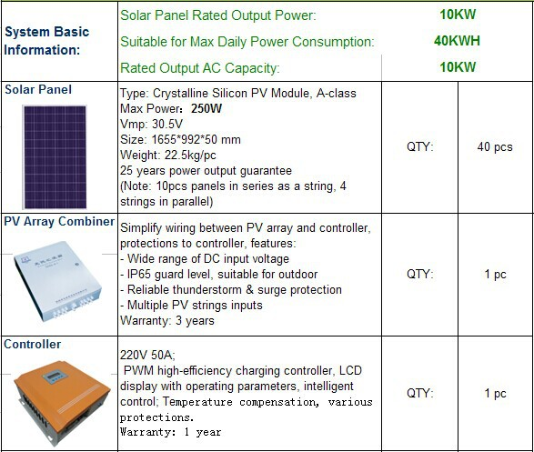 10kw solar system with 250W Monocrystalline Solar Panel High Efficiency Solar Cell For Home Use