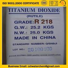 Rutile titanium dioxide for paints