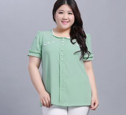 wholesale plus size women clothing for big girls dropship China