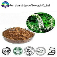 100% Natural Triterpene Glycosides 8% HPLC / Black Cohosh Extract