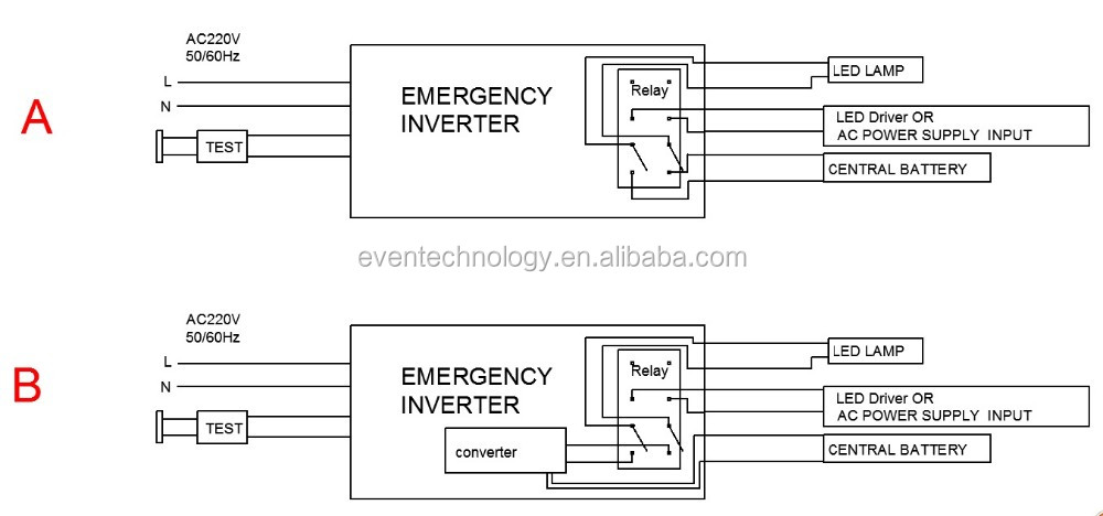Emergency Pack Has A Inverter With Change Over Relay