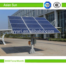 Dual axis solar panel brackets, stable automatic tracker