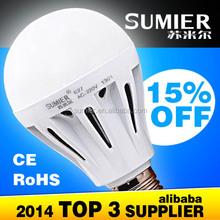 perfect lightness superior quality 6w g60 led bulb