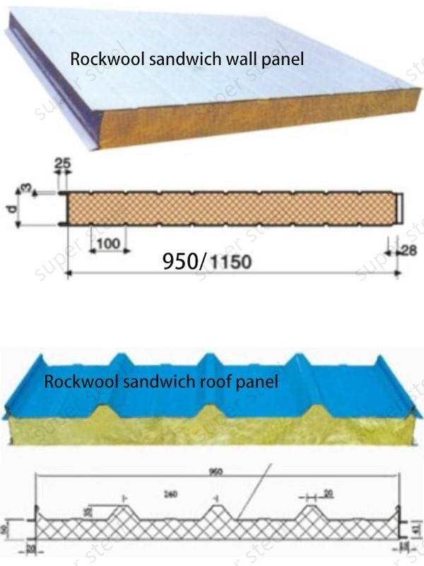 Pas cher panneaux isolants prix laine de roche panneau for Laine de roche haute densite prix