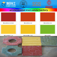 excellent dispersible iron oxide red/iron oxide yellow/iron oxide black for color brick colorant
