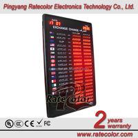 Digital led cash exchange rate display screen/ LED bank gold coin board