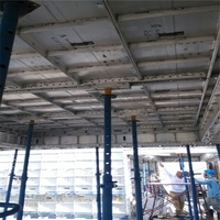 Widely Used Concrete Shear Wall Forms