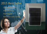 NEW products Home use high quality 40 watts poly solar panels in China