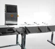 on-line check weigher