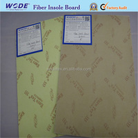 Nonwoven Insole Board For sports shoes material Shoe Insole Making