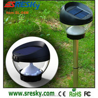 Hot Sales Solar Products New For Daily Use Manufacturer
