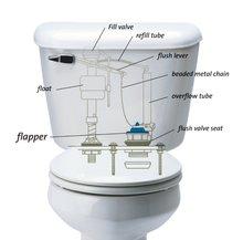 """upc authentication 3""""flush vlave toilet mechanism"""