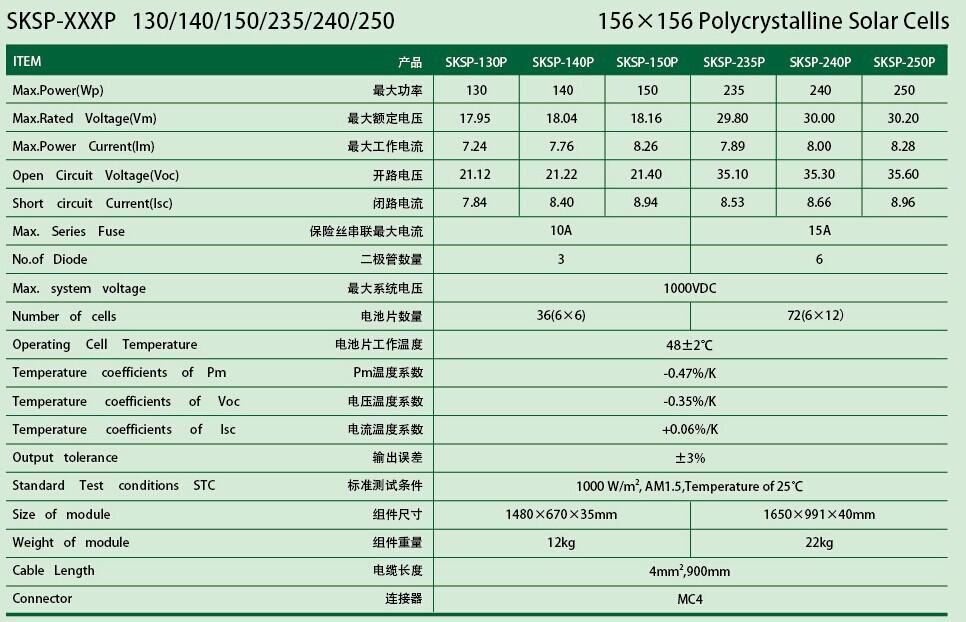 200w Solar Panel Price Mono Pv Solar Panel Large Quantity