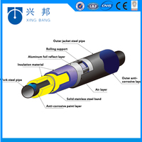 underground steam steel insulated pipe filled with rock wool raw material for plant steam supply