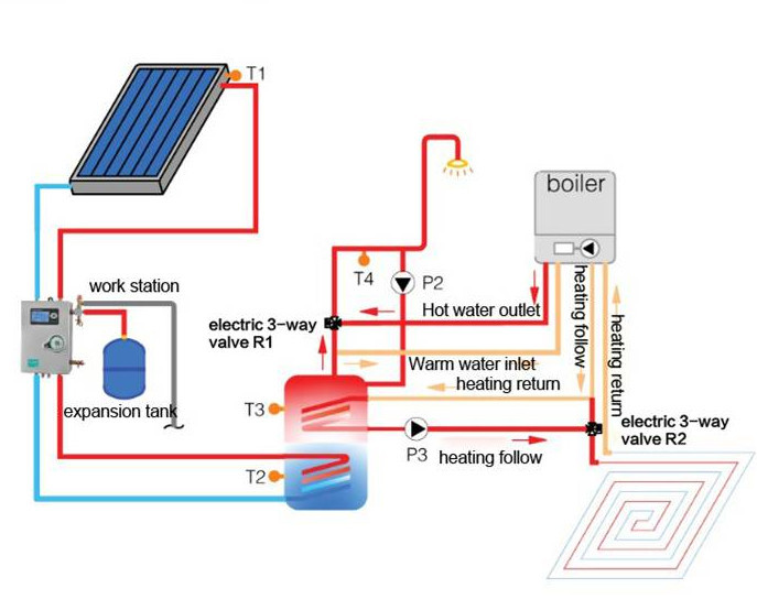 500 Liter Split Solar Hot Water Heating Boiler Price,High Quality ...