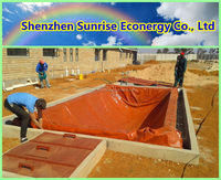 Manufacturers of biogas plant