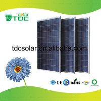 best price 250w poly solar panel with CE,ISO,TUV certification