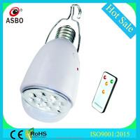 solar lid lights manufacturers