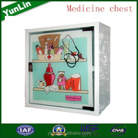 made in china medicine of cipla