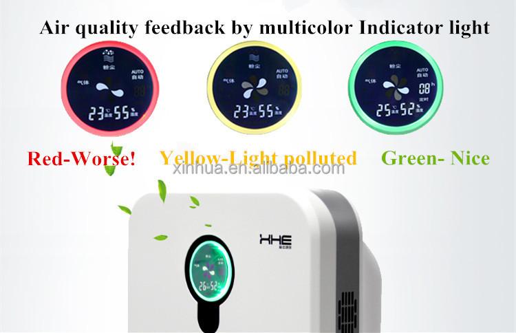 KJFA15A Air purifier xinhua chuna13.jpg