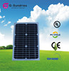 Structural disabilities low price 20w solar panel system