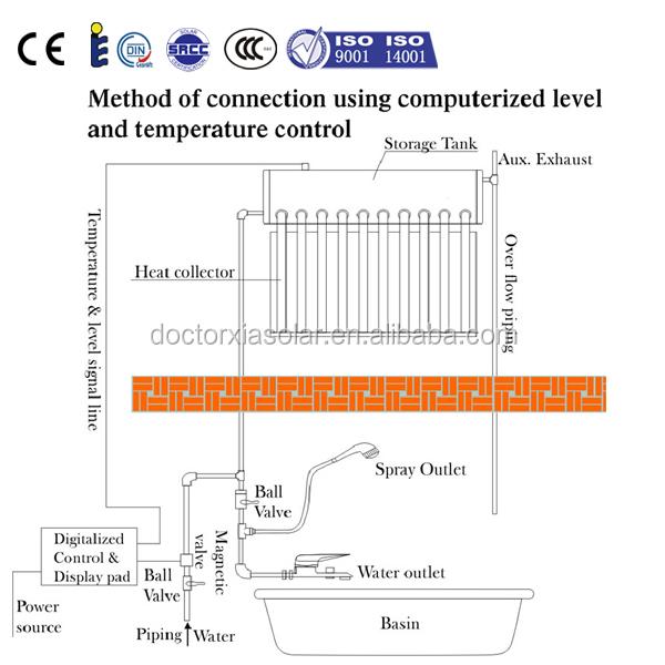 New Design Non-pressurized Solar Water Heater Natural Circulation ...