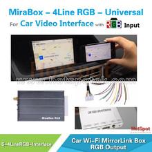 Car Audio AUX /CVBS / YUV WIFI Mirrorlink adapter car mirror link for opel astra j car navigation