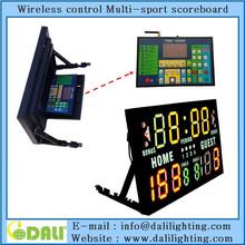 Led online basketball scoreboard