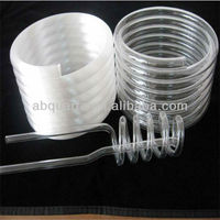 Wholesale Helix Glass Pipe