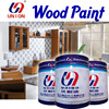 foshan Union Chemical water based wood lacquer paint