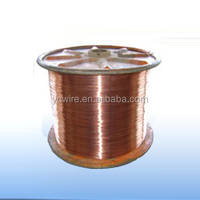 networking cable inner conductor