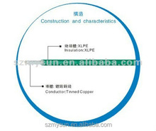ul 3321 electrical wire cable suppliers wire and cable