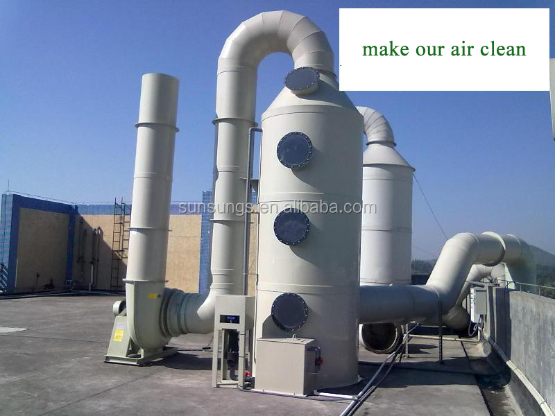 Chemical Waste Gas Spray Absorption Scrubber - Buy Spray