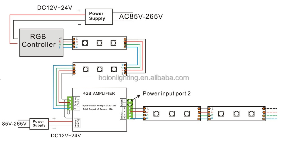 Rgb light amplifier wiring product wiring diagrams new products 12v 24a 288w rgb led amplifier signal repeater for 3528 rh alibaba com pc swarovskicordoba Gallery