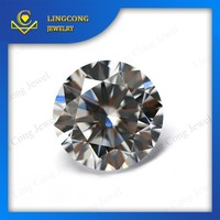 Wuzhou factory wholesale price Sell 1mm loose cz
