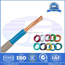 Different Types of Conductor Wire 2015 HOT EXPORTING