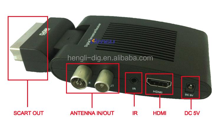 product gs best selling hd mpeg  h set top box mini scart dvb t vga