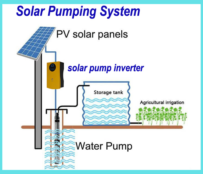 How To Build Dual Solar Tracker System together with Code Corner More System Grounding furthermore Inverter Wiring Diagram also Solar Inverter Battery Charger together with Enhanced 4 digit alarm keypad. on solar panel circuit diagram project