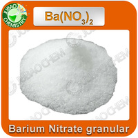 chemicals raw materials for fireworks barium nitrate sale