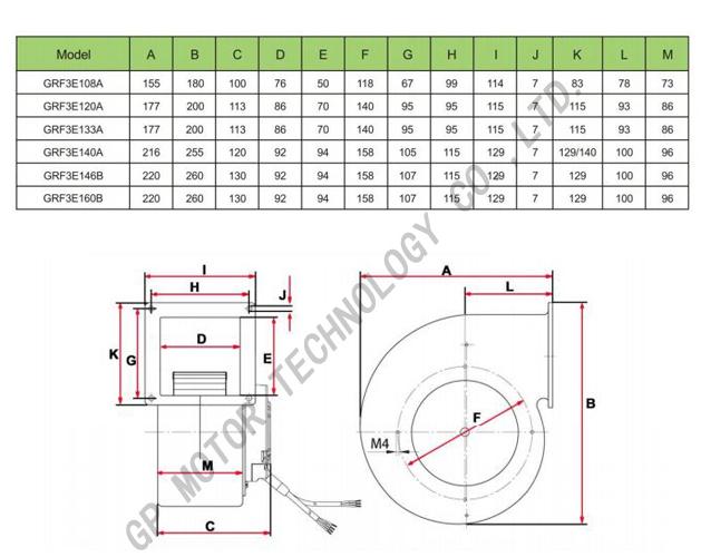 Oil Blower Impeller Housing : Single inlet centrifugal blower ventilators housing