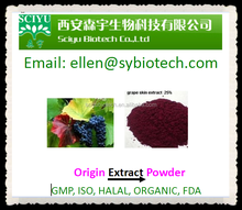 Water soluble Grape skin extract